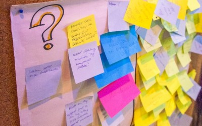 Successful creative brainstorming